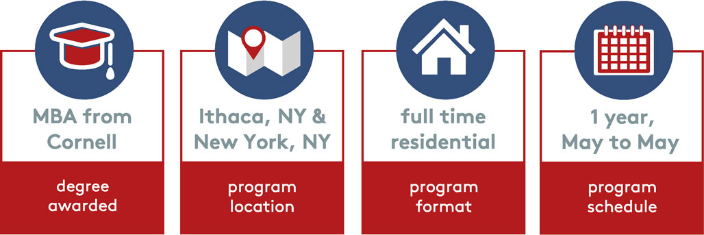 Infographic: MBA from Cornell; Ithaca, NY & NYC; full time residential; 1 year, May to May
