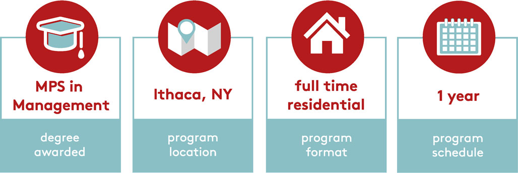 Infographic: MPS in Management; Ithaca NY; full time residential; 1 year