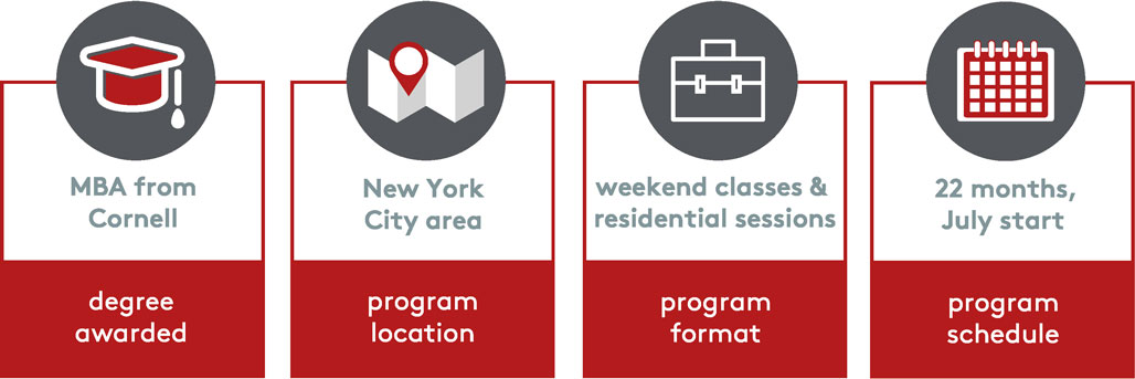 Infographic: MBA from Cornell; New York City area; weekend classes and residential sessions; 22 months, July start