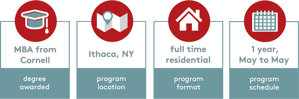 Infographic: MBA from Cornell; Ithaca, NY; full time residential; 1 year, May to May