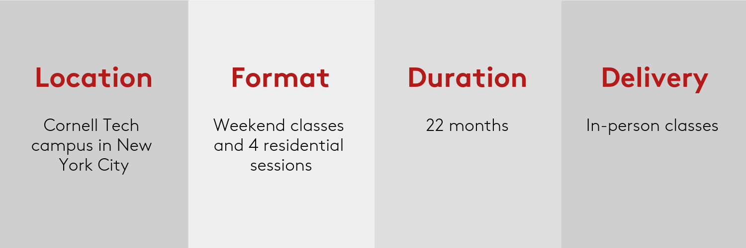 Location in NYC; weekend classes and 4 residential sessions; duration of 22 months; in-person classes