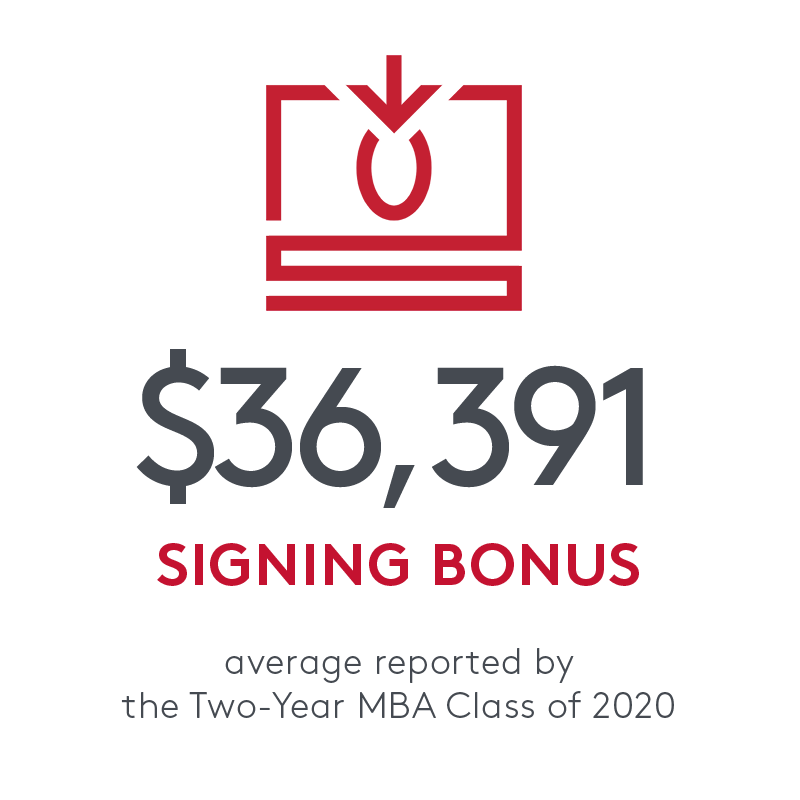 statistic that says $36,391 average signing bonus reported by the two year mba class of 2020