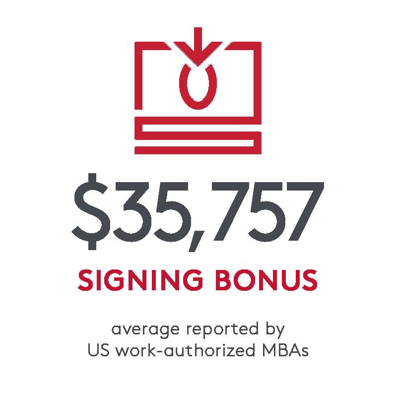 $35,757 signing bonus