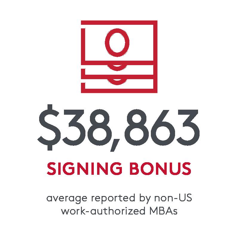 $38,863 signing bonus