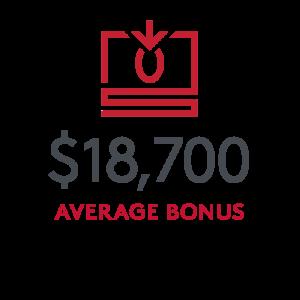 $18,700 average bonus received